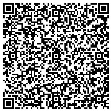 QR-код с контактной информацией организации Великолепный Гоша, ИП