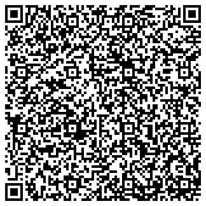 QR-код с контактной информацией организации Частное предприятие Одесский Музей Звука Василия Пинчука