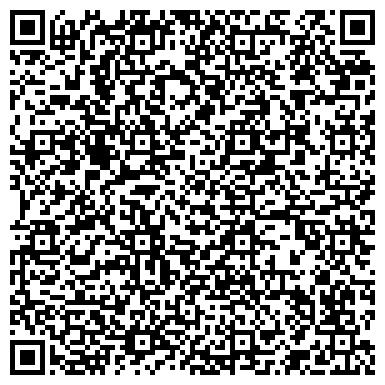 """QR-код с контактной информацией организации Магазин косметики и парфюмерии """"Magic Beauty"""""""