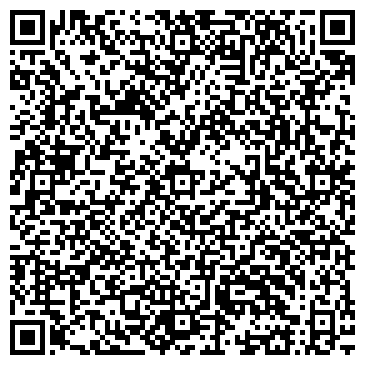 QR-код с контактной информацией организации Частное предприятие Агентство праздников «Колыбель идей»