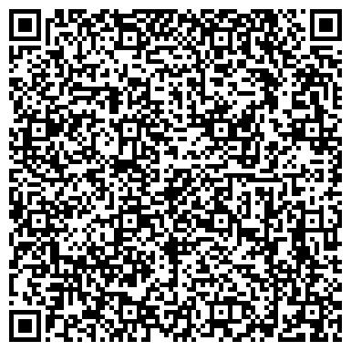 QR-код с контактной информацией организации Частное предприятие THUNDER FILMS production