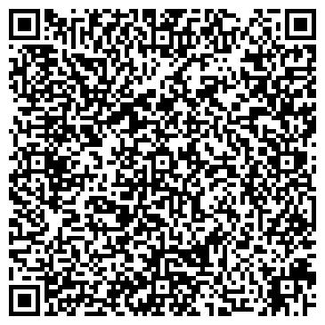 QR-код с контактной информацией организации Агентство праздничных церемоний «Саша и Наташа»