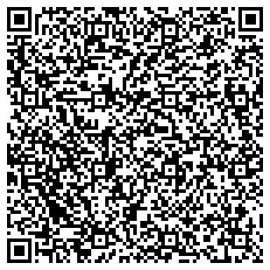 QR-код с контактной информацией организации Империя Праздника (Imperia Prazdnika), ЧП