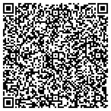 QR-код с контактной информацией организации Интернет-магазин «PROTOTYPE-cast»
