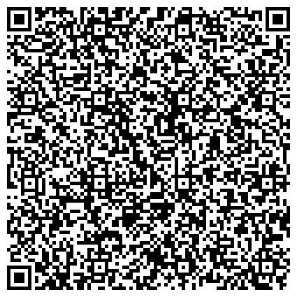 QR-код с контактной информацией организации Субъект предпринимательской деятельности Глобальные энергосберегающие технологии