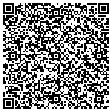 """QR-код с контактной информацией организации Мастерская свит-дизайна """"Candy-paradise"""""""
