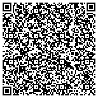 QR-код с контактной информацией организации «Риэлти-Украина» «Бизнес-Украина» «Авто-Украина»