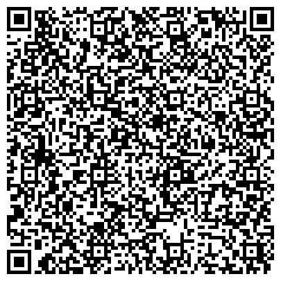 QR-код с контактной информацией организации Финансовый круг, кредит под залог авто, кредит под залог недвижимости
