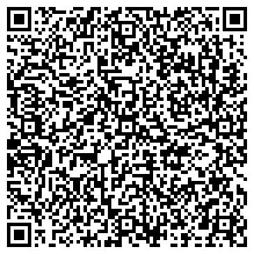 QR-код с контактной информацией организации Автохаус Мегаполис, ООО