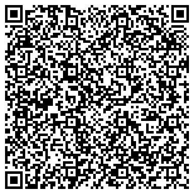 QR-код с контактной информацией организации ИП Школа красоты и здоровья Светланы Белой