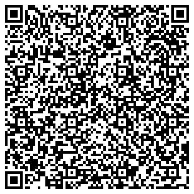 QR-код с контактной информацией организации Авторская школа Визажа Мандрыки Катерины