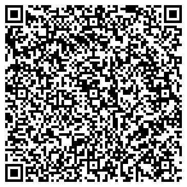 QR-код с контактной информацией организации БИБЛИОТЕКА ЦЕНТРАЛЬНАЯ РАЙОННАЯ БЕРЕЗОВСКАЯ