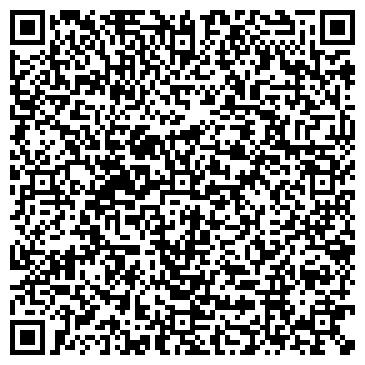 QR-код с контактной информацией организации Общество с ограниченной ответственностью Sintez Group