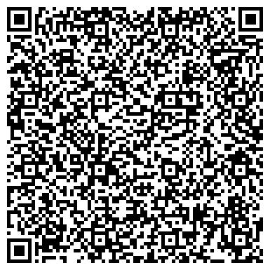QR-код с контактной информацией организации Другая Украинская универсальная биржа