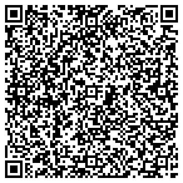 QR-код с контактной информацией организации Частное предприятие Агентство недвижимости «МЕГА ДОМ»