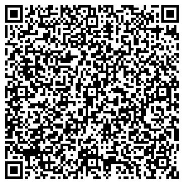 """QR-код с контактной информацией организации Общество с ограниченной ответственностью Оценочная компания """"МІСТО"""""""