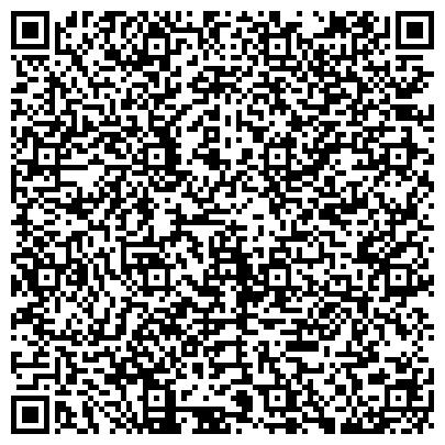 QR-код с контактной информацией организации Агентство Праздников Мегаполис | Event Agency Megapolis, Субъект предпринимательской деятельности