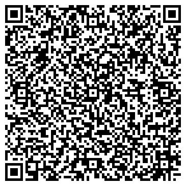 QR-код с контактной информацией организации Ип Шершень Марина Михайловна