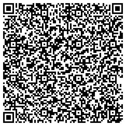 QR-код с контактной информацией организации Субъект предпринимательской деятельности Мастерская керамики Сергея Горбаня