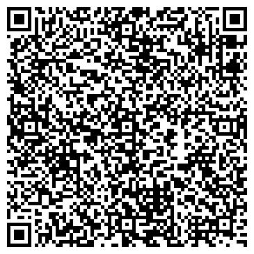 QR-код с контактной информацией организации Праздничное агентство «Миласлава»