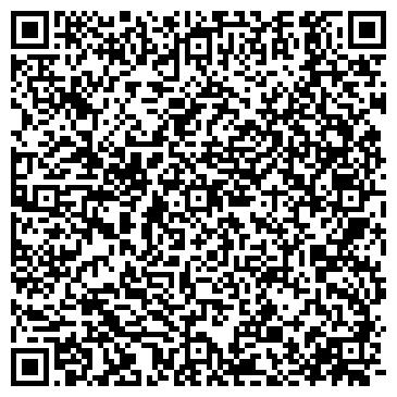 """QR-код с контактной информацией организации Агентство Праздников """"Переполох"""""""