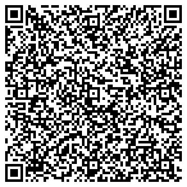 QR-код с контактной информацией организации Фотограф Попова Людмила