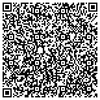 QR-код с контактной информацией организации Интернет-магазин PARTYSHOP, Субъект предпринимательской деятельности