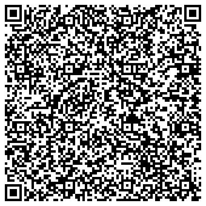 QR-код с контактной информацией организации Частное предприятие Клоуны на детский день рождения, Заказ клоунов, Организация детских праздников — ВЕСЕЛЫЙ КЛОУН