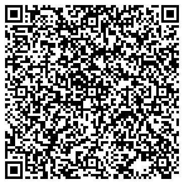 QR-код с контактной информацией организации ЧП ШЕРСТЯНКИНА