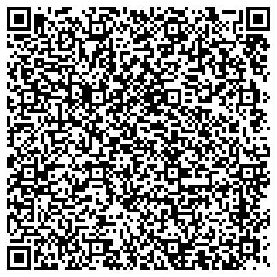 QR-код с контактной информацией организации Компания «SETA Decor»