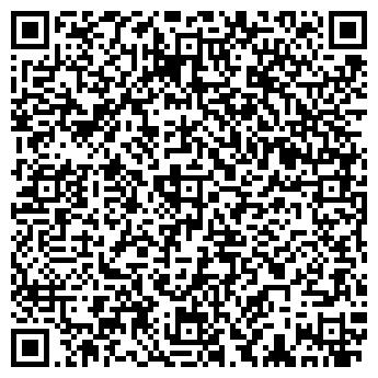 QR-код с контактной информацией организации БИБЛИОТЕКА МЕДИЦИНСКАЯ ОБЛАСТНАЯ