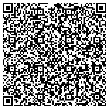 QR-код с контактной информацией организации Маджента ЧП, (Magenta)