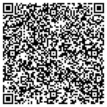 QR-код с контактной информацией организации Общество с ограниченной ответственностью ип Чернышёва