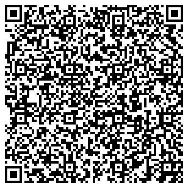 QR-код с контактной информацией организации Creative HANDMADE