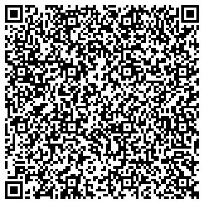 QR-код с контактной информацией организации Другая Прокат палаток, спальных мешков, лодок, холодильников ИП Мещеркин А. В