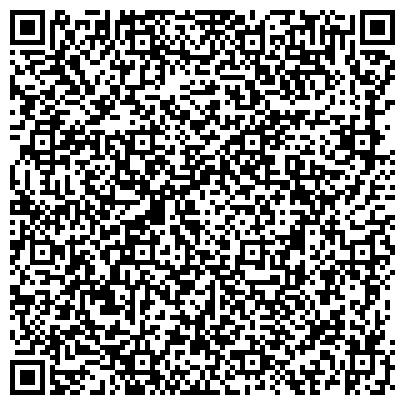 QR-код с контактной информацией организации Субъект предпринимательской деятельности Интернет — магазин электроники «MegaHertz»