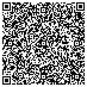 QR-код с контактной информацией организации PartySun