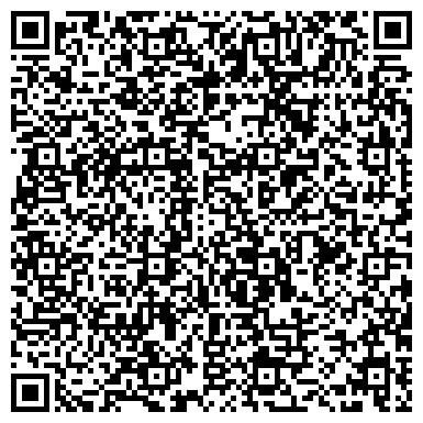 """QR-код с контактной информацией организации Репетиционная база """"ЦТ"""" Днепропетровск"""