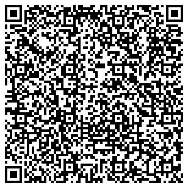 QR-код с контактной информацией организации Магазин «ПЛАНЕТА ПРИКОЛОВ» Запорожье