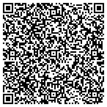 QR-код с контактной информацией организации Агентство «Одна родина», Другая
