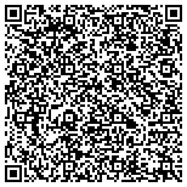 QR-код с контактной информацией организации Tretyakoff production ( concert agency Strecoza)