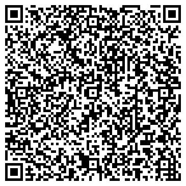 QR-код с контактной информацией организации Субъект предпринимательской деятельности Ивент Агентство Братьев Гагариных