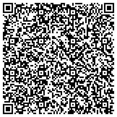 QR-код с контактной информацией организации Субъект предпринимательской деятельности Event`n`Production IDEALSECRETS