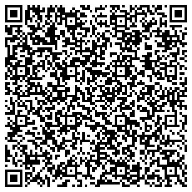 QR-код с контактной информацией организации Субъект предпринимательской деятельности Интернет-магазин спортивных товаров «Бурундук»