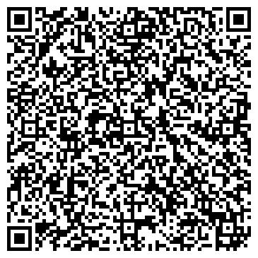 QR-код с контактной информацией организации Общество с ограниченной ответственностью Test instruments