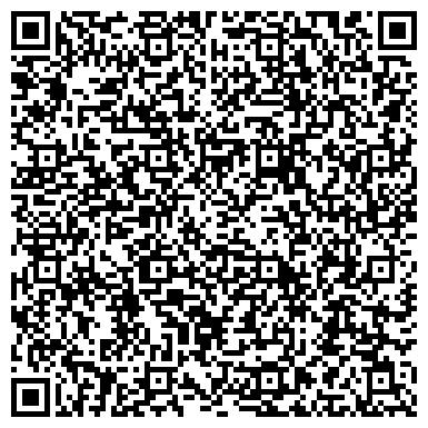 QR-код с контактной информацией организации Общество с ограниченной ответственностью Институт развития информационных технологий ПК+