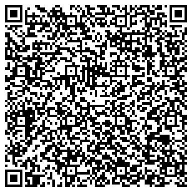 QR-код с контактной информацией организации Институт последипломного образования ДонНУЭТ
