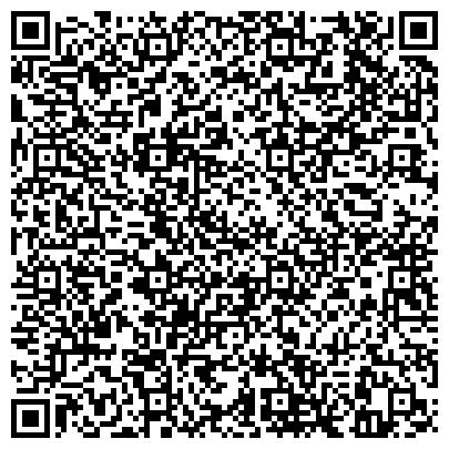 QR-код с контактной информацией организации Международный образовательный центр «Inter Study group»