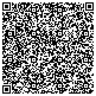 QR-код с контактной информацией организации Другая Художественная студия Юрия Ивашины