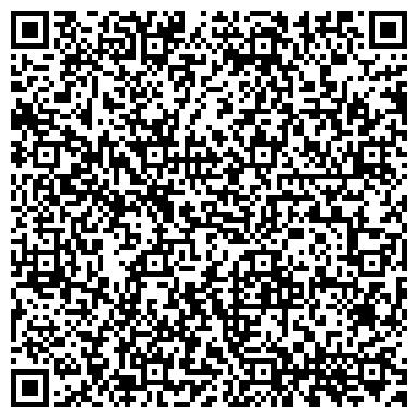 """QR-код с контактной информацией организации Агентство дизайна, полиграфии и переводов """"PANORAMA"""""""